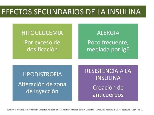 Análogos De Insulina y Farmacoterapia Actual en la