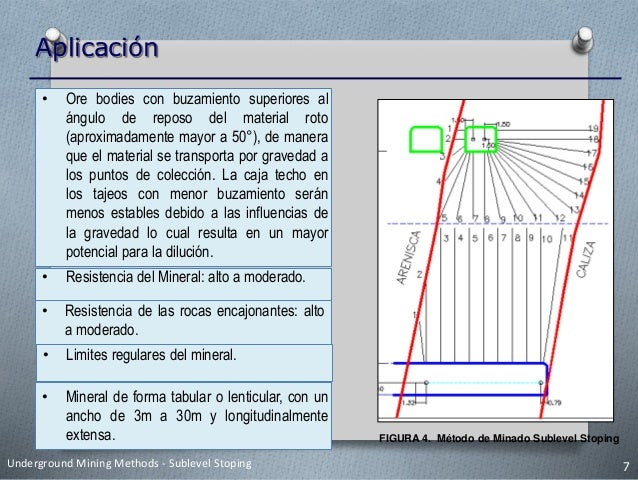 3 Tema: SUBLEVEL STOPING Underground Mining Methods