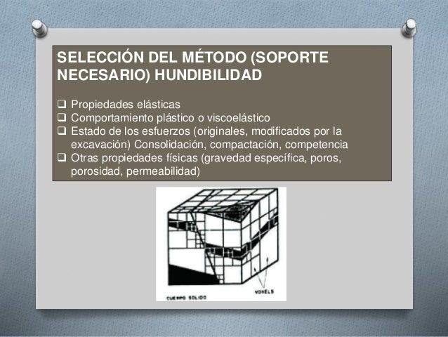 Dimensionamiento de los tajeos FIGURA 8. Método Grafico de Estabilidad Underground Mining Methods - Sublevel Stoping 12 Di...