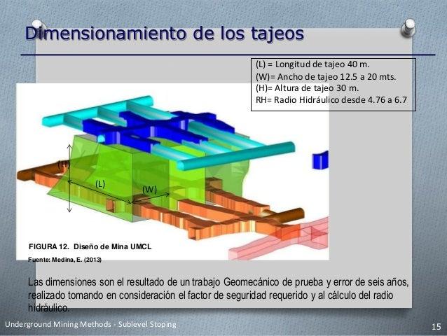 4 Tema: SUBLEVEL STOPING Underground Mining Methods