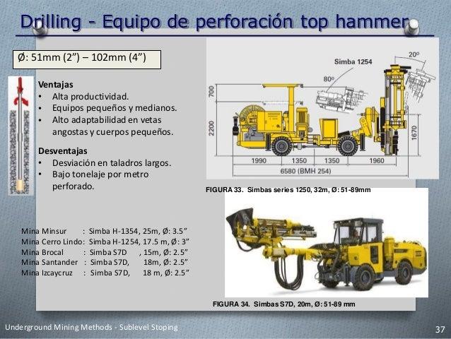 Drilling - Equipo de perforación DTH Ventajas • Taladros rectos con perforación DTH. Alto tonelaje por metro perforado. • ...