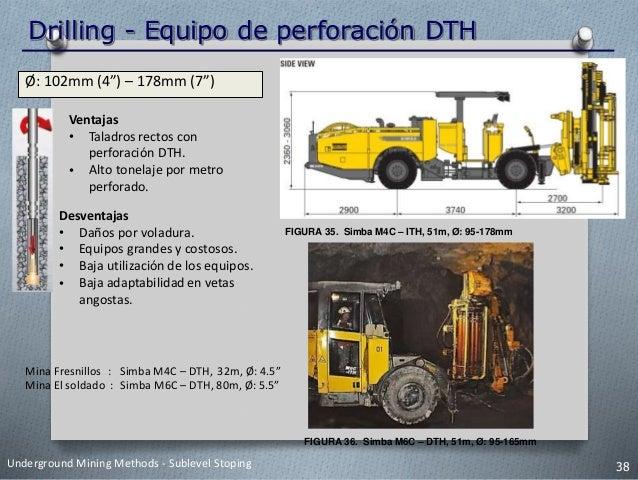 Drilling - Equipo de perforación Raiseboring Figura 38. Raise Boring Robbins 34 RH Equipo muy versátil, se emplea en la ap...