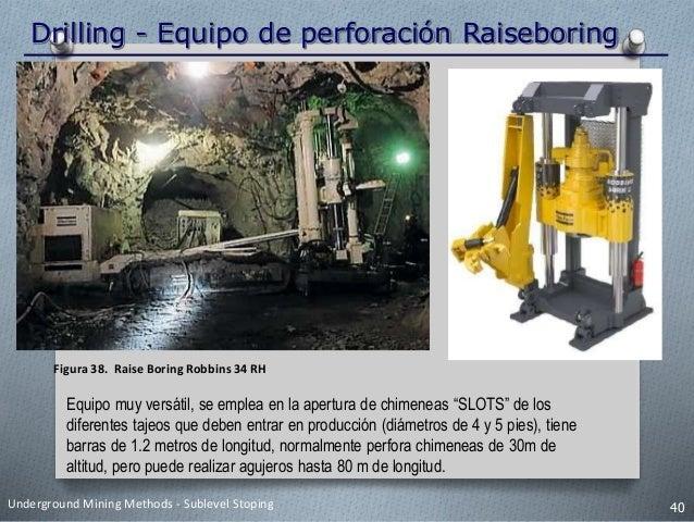 Blasting - Voladura – Diseño de carguío SEQUENCE Figura 39. Diseño de carguío Underground Mining Methods - Sublevel Stopin...