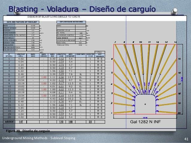 Se utilizan preferentemente equipos LHD para la extracción, carguío y transporte del mineral hacia estaciones de traspaso,...