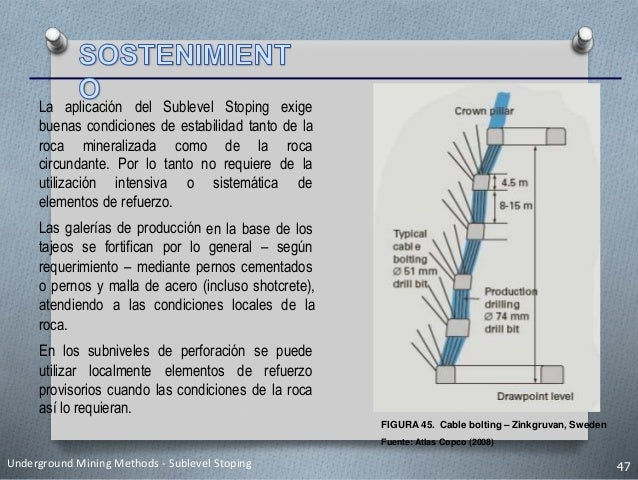 6 Tema: SUBLEVEL STOPING Underground Mining Methods