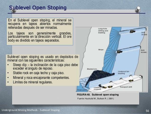 Long-hole Stoping FIGURA 50. Bighole open stoping Fuente: Hustrulid W., Bullock R. ( 2001) Underground Mining Methods - Su...