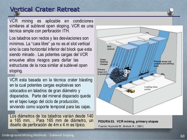 Transverse Long-hole Stoping FIGURA 57. Transverse Long-hole Stoping Method Fuente: Tahoe Resources Inc. ( 2012) Undergrou...