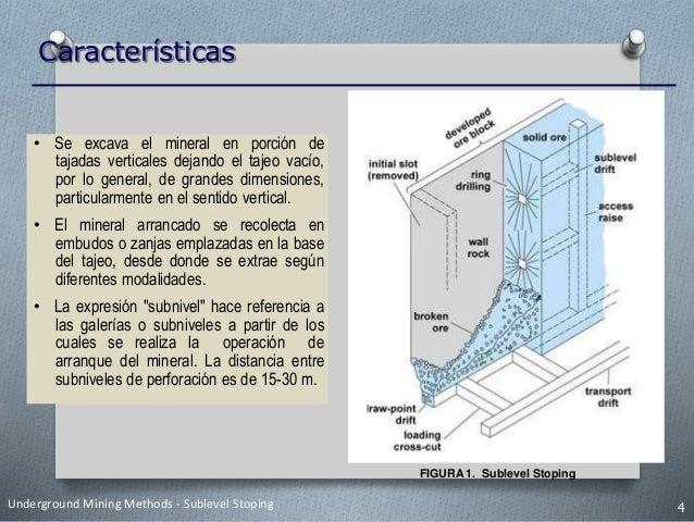 Características FIGURA 1. Sublevel Stoping Underground Mining Methods - Sublevel Stoping 4 • Se excava el mineral en porci...