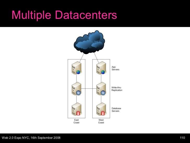 Multiple Datacenters