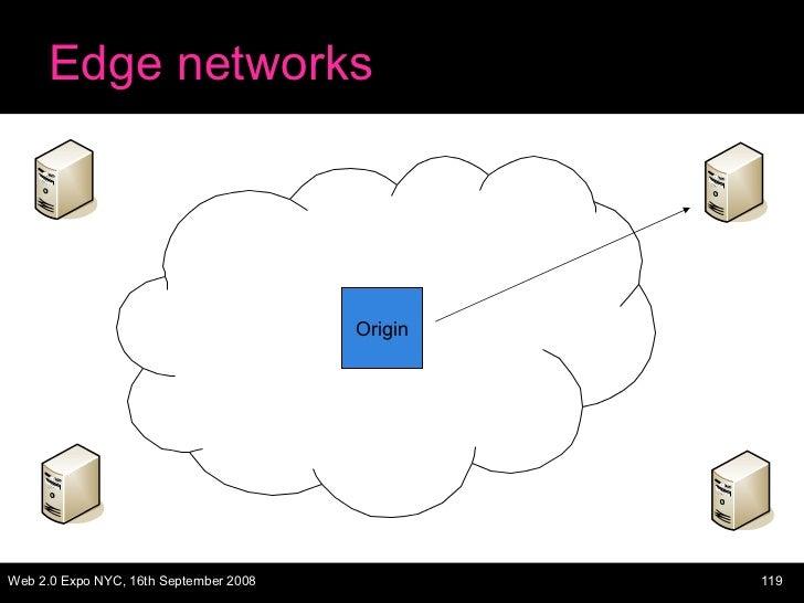 Edge networks Origin