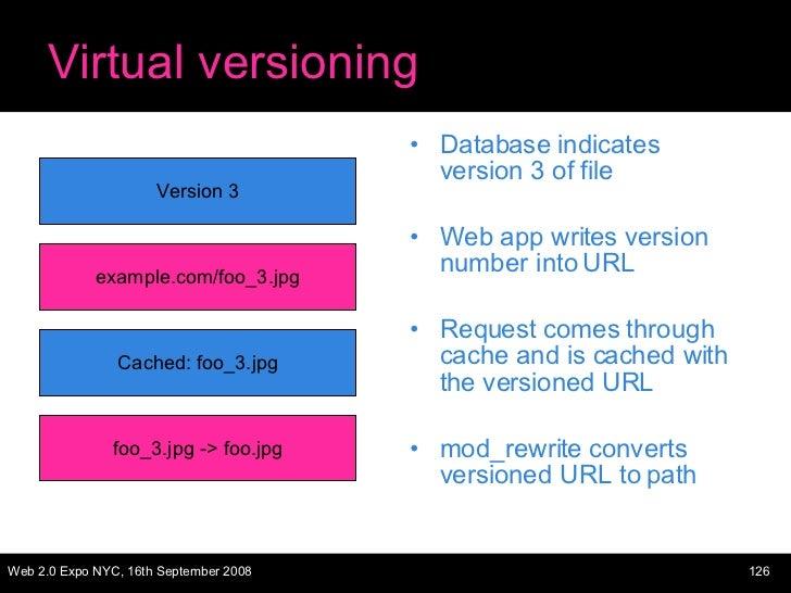 Virtual versioning <ul><li>Database indicates version 3 of file </li></ul><ul><li>Web app writes version number into URL <...