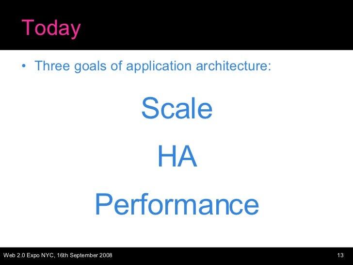 Today <ul><li>Three goals of application architecture: </li></ul><ul><li>Scale </li></ul><ul><li>HA </li></ul><ul><li>Perf...