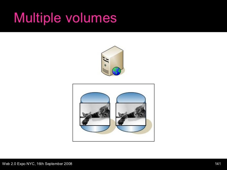 Multiple volumes