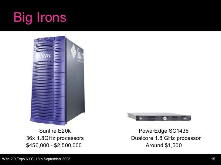 Big Irons Sunfire E20k $450,000 - $2,500,000 36x 1.8GHz processors PowerEdge SC1435 Dualcore 1.8 GHz processor Around $1,500