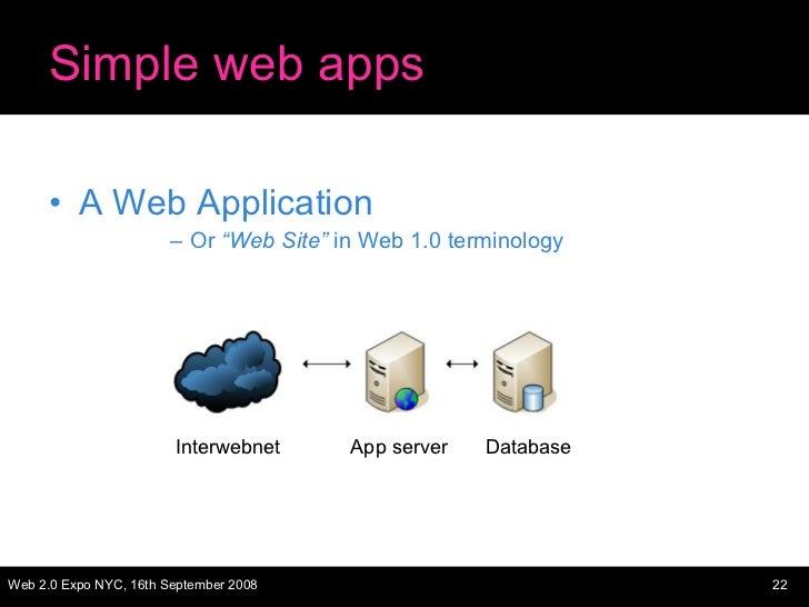 """Simple web apps <ul><li>A Web Application </li></ul><ul><ul><ul><ul><li>Or  """"Web Site""""  in Web 1.0 terminology </li></ul><..."""