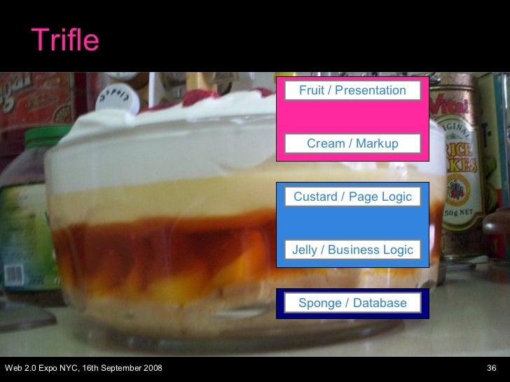 Trifle Sponge / Database Jelly / Business Logic Custard / Page Logic Cream / Markup Fruit / Presentation