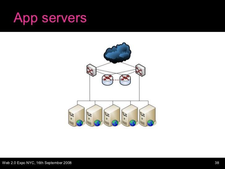 App servers