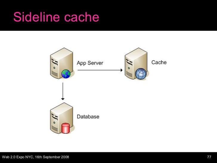 Sideline cache