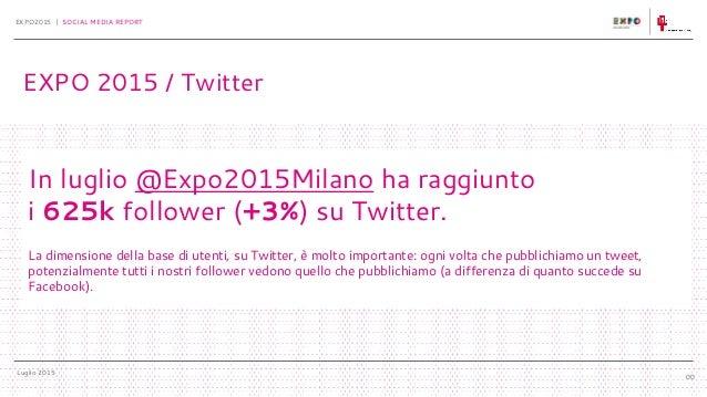 Luglio 2015 EXPO2015 | SOCIAL MEDIA REPORT 00 In luglio @Expo2015Milano ha raggiunto i 625k follower (+3%) su Twitter. La ...