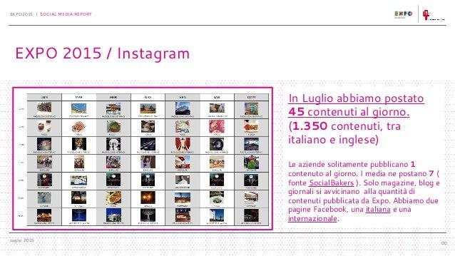 Luglio 2015 EXPO2015 | SOCIAL MEDIA REPORT 00 In Luglio abbiamo postato 45 contenuti al giorno. (1.350 contenuti, tra ital...