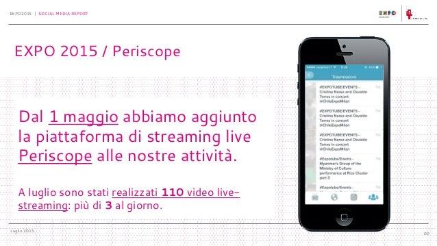 Luglio 2015 EXPO2015 | SOCIAL MEDIA REPORT 00 Dal 1 maggio abbiamo aggiunto la piattaforma di streaming live Periscope all...