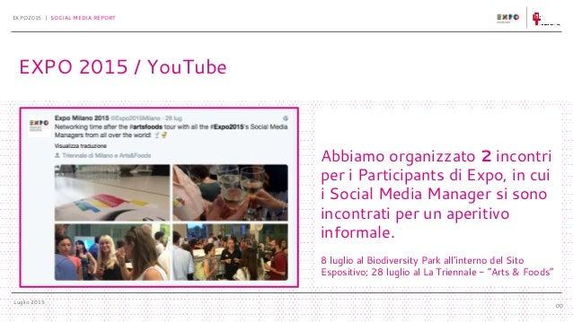 Luglio 2015 EXPO2015 | SOCIAL MEDIA REPORT 00 EXPO 2015 / YouTube Abbiamo organizzato 2 incontri per i Participants di Exp...