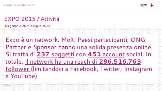 Luglio 2015 EXPO2015 | SOCIAL MEDIA PROJECTS 00 Expo è un network. Molti Paesi partecipanti, ONG, Partner e Sponsor hanno ...