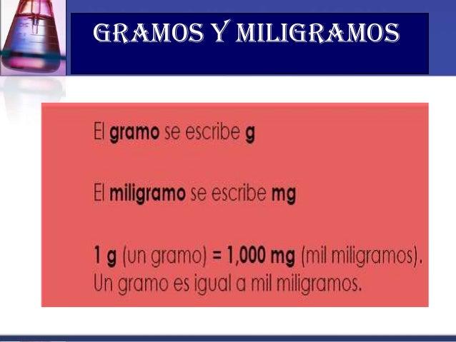 Viagra de cuantos miligramos hay