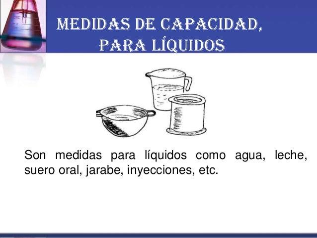 MEDIDAS DE CAPACIDAD, PARA LÍQUIDOS Son medidas para líquidos como agua, leche, suero oral, jarabe, inyecciones, etc.