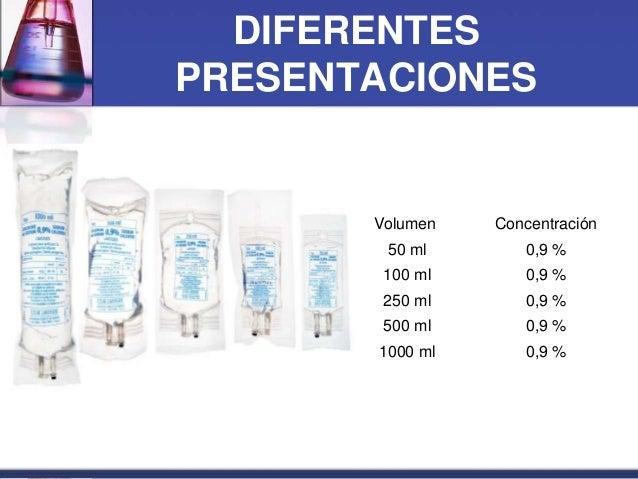 DIFERENTES PRESENTACIONES Volumen Concentración 50 ml 0,9 % 100 ml 0,9 % 250 ml 0,9 % 500 ml 0,9 % 1000 ml 0,9 %