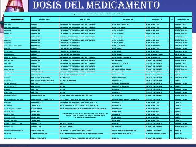 Dosis del medicamento programa auxiliar de enfermería medicamentos más utilizados en hospitalización MEDICAMENTOS CLASES D...