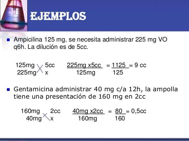 Ejemplos  Ampicilina 125 mg, se necesita administrar 225 mg VO q6h. La dilución es de 5cc. 125mg 5cc 225mg x5cc = 1125 = ...