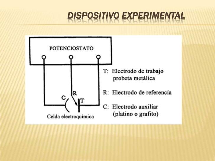 DISPOSITIVO EXPERIMENTAL