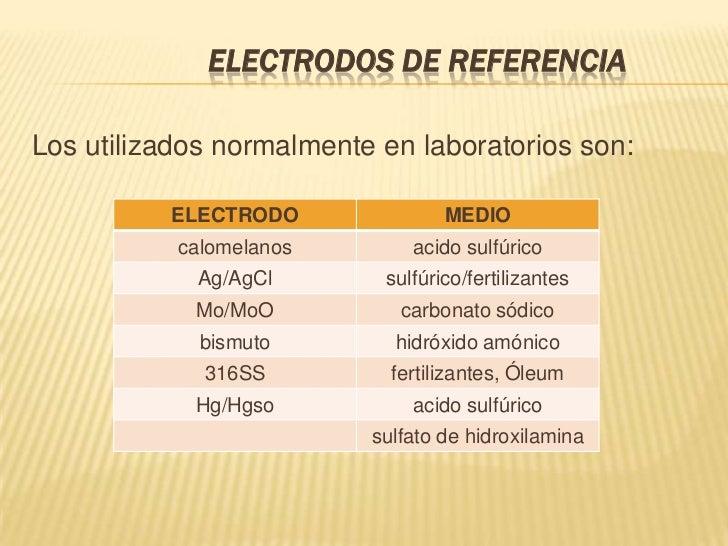 ELECTRODOS DE REFERENCIALos utilizados normalmente en laboratorios son:          ELECTRODO               MEDIO           c...