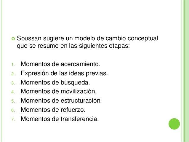  Soussan sugiere un modelo de cambio conceptualque se resume en las siguientes etapas:1. Momentos de acercamiento.2. Expr...