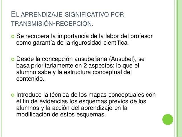 EL APRENDIZAJE SIGNIFICATIVO PORTRANSMISIÓN-RECEPCIÓN. Se recupera la importancia de la labor del profesorcomo garantía d...