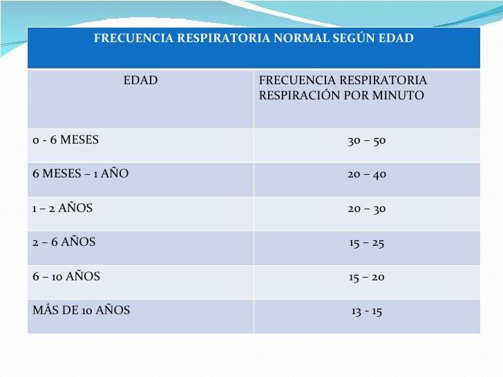 El secreto para Medicamentos hipertensión retirados