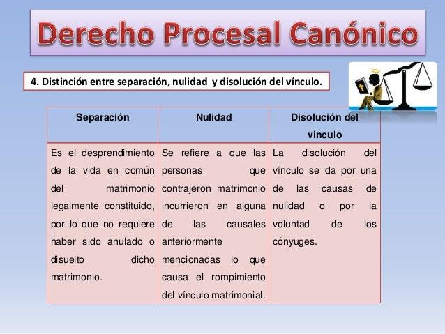 Matrimonio Catolico Derecho Canonico : Derecho procesal canonico