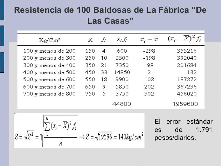 Expo cap 4 medidas posici n percentiles y disperci n - Medidas de baldosas ...