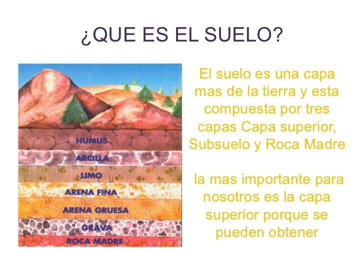 Contaminacion del suelo for El suelo y sus capas