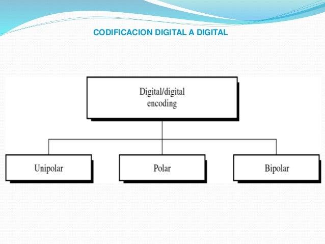 CODIFICACION DIGITAL A DIGITAL