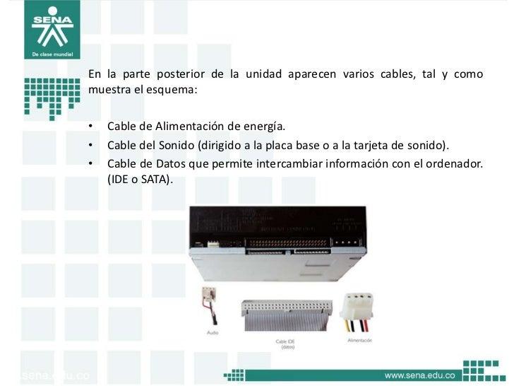 En la parte posterior de la unidad aparecen varios cables, tal y comomuestra el esquema:•   Cable de Alimentación de energ...