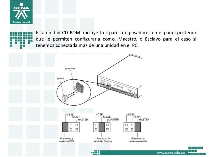 Esta unidad CD-ROM incluye tres pares de pasadores en el panel posteriorque le permiten configurarla como, Maestro, o Escl...