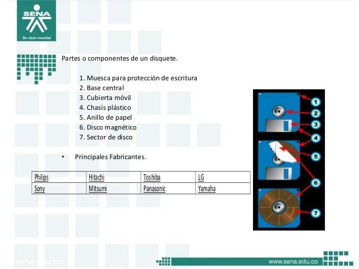 Partes o componentes de un disquete.               1. Muesca para protección de escritura               2. Base central   ...