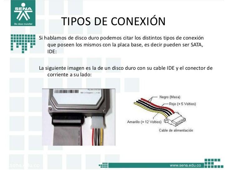 TIPOS DE CONEXIÓNSi hablamos de disco duro podemos citar los distintos tipos de conexión    que poseen los mismos con la p...