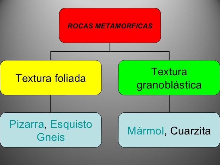 Clasificacion de las rocas segun su origen for Marmol clasificacion