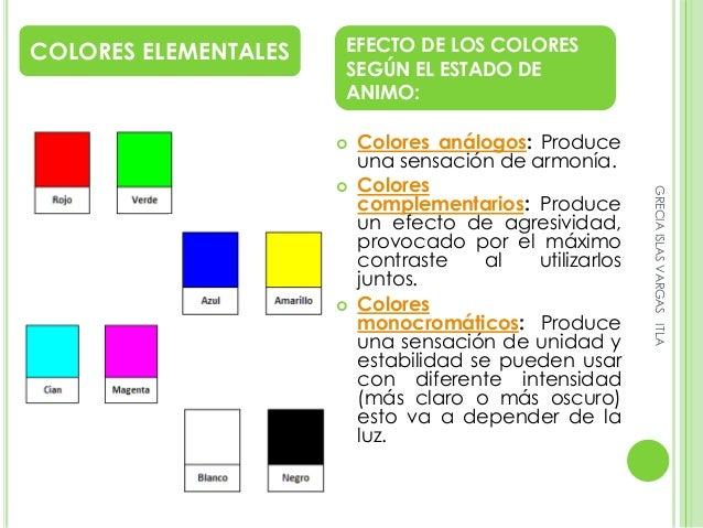 Arco Iris Los Elementales Fuerzas Magicas De La Naturaleza