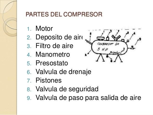 Compresor esterilizador - Ofertas de compresores de aire ...