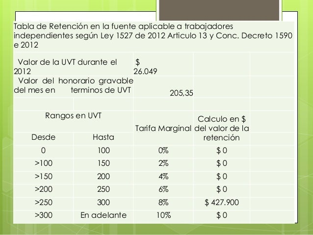 Uvt Para Calculo Retencion Salarios 2016 Colombia