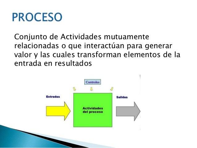Es la metodología corporativa cuyo objetivo esmejorar el desempeño (Eficiencia y Eficacia) dela Organización a través de l...